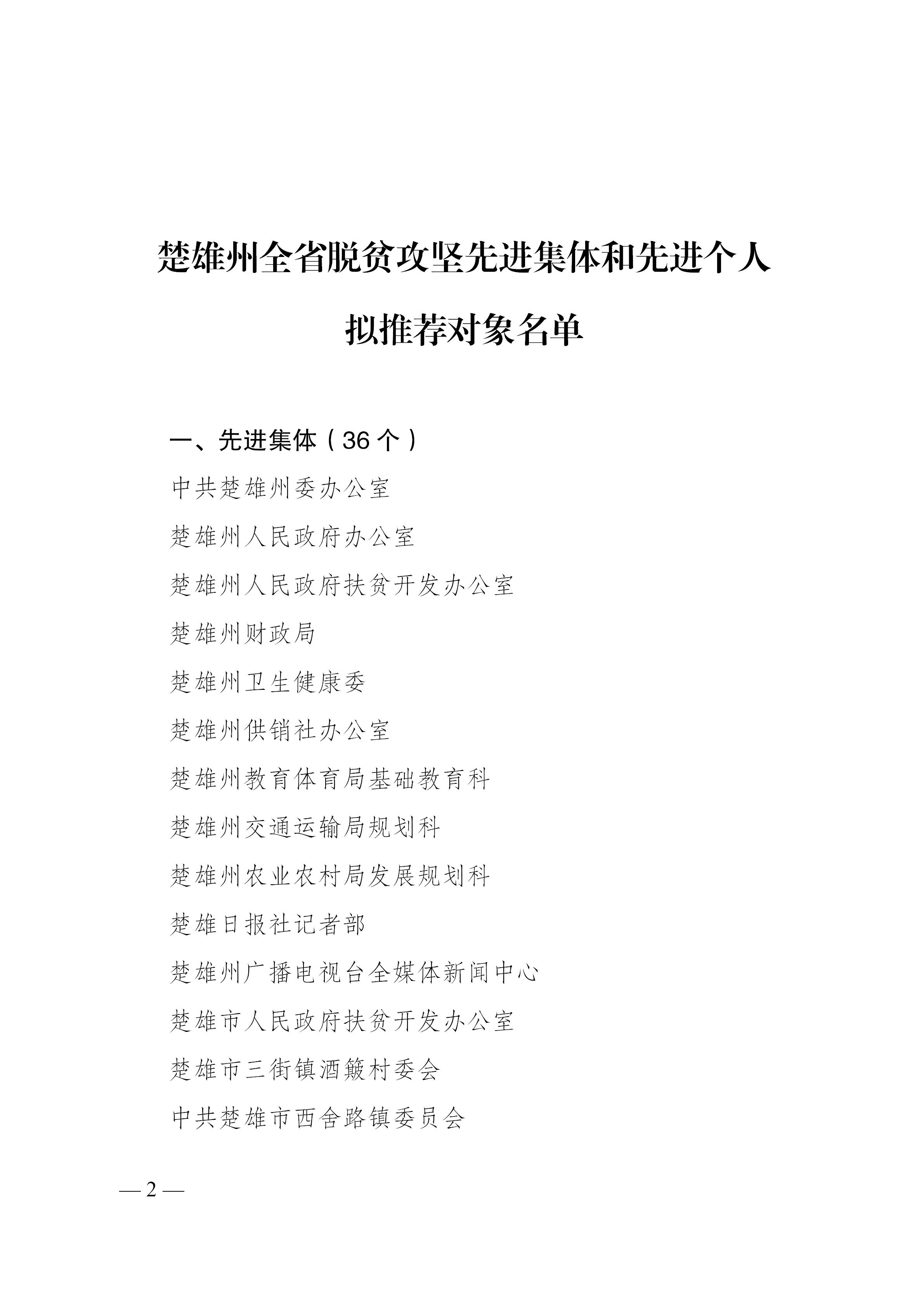 楚雄州全省脱贫攻坚先进集体先进个人拟推荐对象名单公示